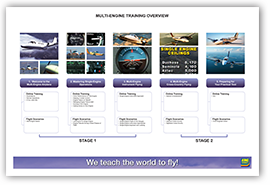 Multi-Engine Training Overview