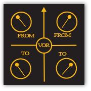 VOR Orientation Diagram